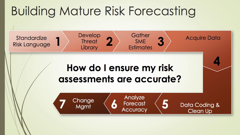 20-cyber_risk_2016_jack_freund_assessing_quality_in_cyber_risk_forecasting.jpg