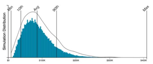 FAIR-view-risk-appetite-part-4.png