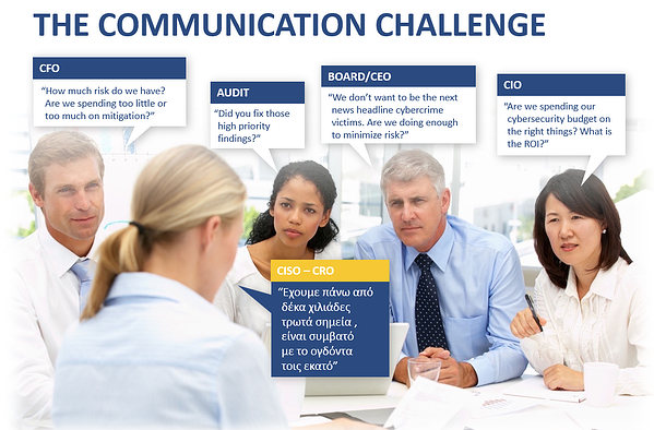 Wan - Communication Challenge Picture
