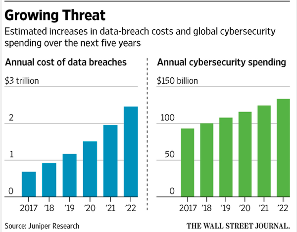 cyber-economics-smarter-vs-more-expensive-cybersecurity.png