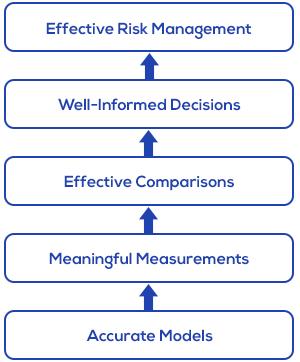 effective-risk-management.png