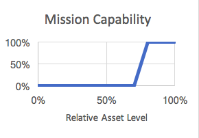 fair-criticality-mission-capability.png