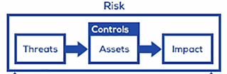 risk-management-basic-model-crop.png