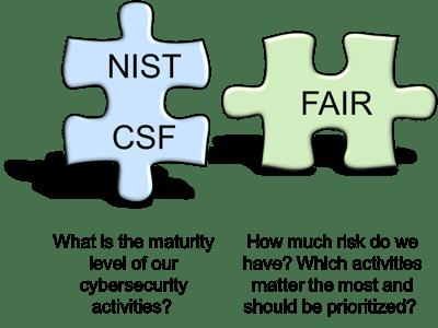 NIST_CSF_and_FAIR2