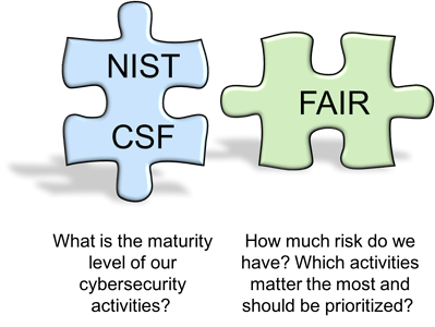 NIST_CSF_and_FAIR2