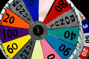 Calibrated Estimation for FAIR Cyber Risk Analysis -Equivalent Bets Wheel of Fortune