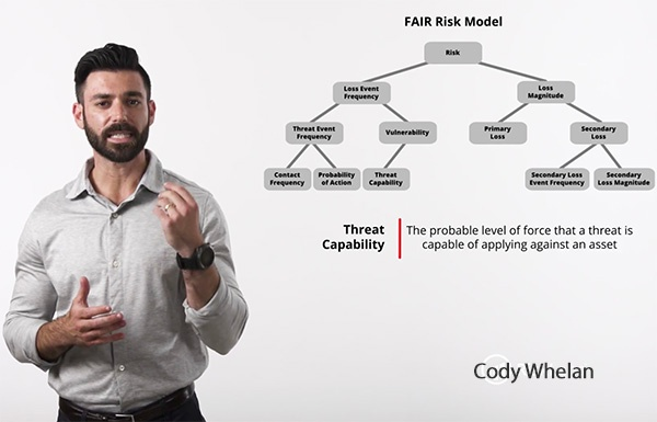 Cody Whelan Online FAIR Training