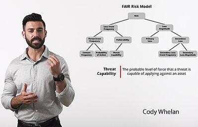 Cody Whelan Online FAIR Training