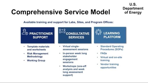 Dept of Energy FAIR Program Quantitative Risk Management Service Model 2