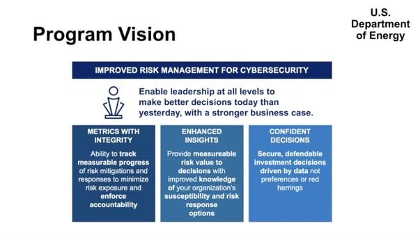Dept of Energy FAIR Quantative Risk Management Program Vision