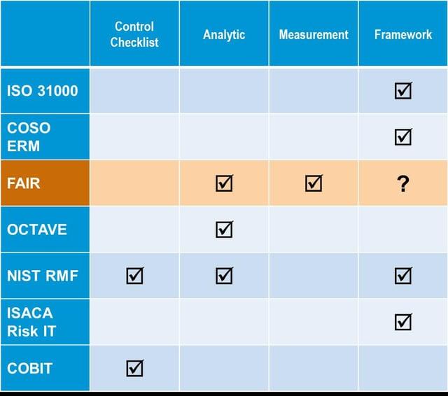 Enterprise_Framework_Compare.jpeg