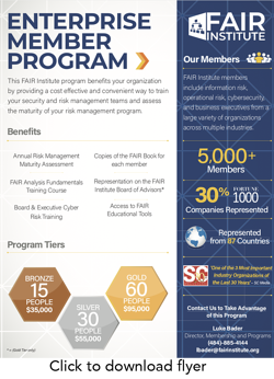 FAIR Institute Enterprise Membership Program 2