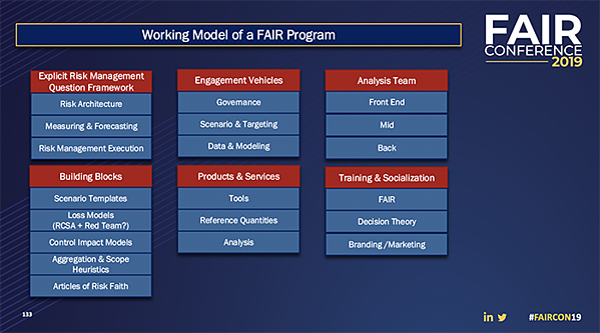 FAIRCON19 JACK WHITSETT B OF A WORKING MODEL OF FAIR PROGRAM