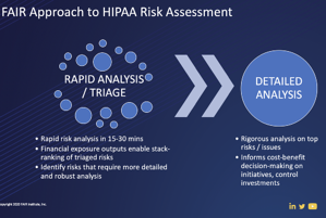 FAIRCON2020 - Enhancing HIPAA Risk Assessment with FAIR at Cambia Heath