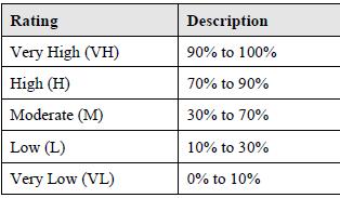 FAIR_percentage_tool.png