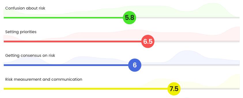 IS16_Survey_3.png