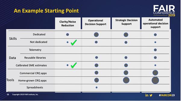 Jack Jones Keynote FAIRCON19 Example Starting Point