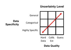 Jack-Jones-Data-Quality-Chart copy