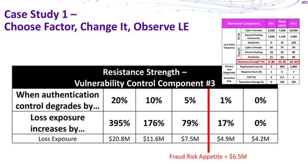 KRI Talk RSA 2019 - Changing Factors