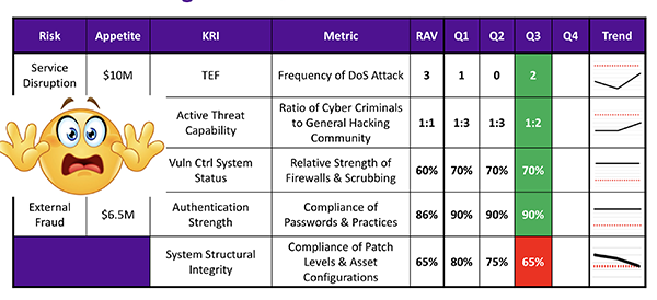 KRI Talk RSAC 2019 Dashboard