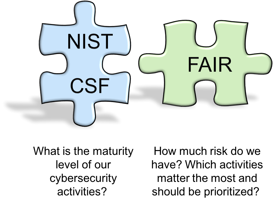NIST_CSF_and_FAIR2.png