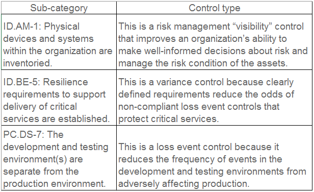 NIST_and_FAIR_1.png