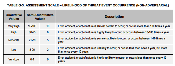 NIST_assessment_tool.png