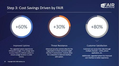 RSAC21 FAIR Institute Seminar - Cost Savings with FAIR