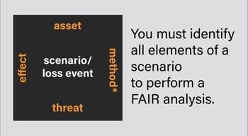 Risk Scenario Elements