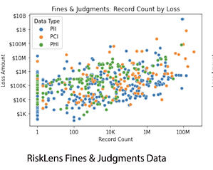 RiskLens Fines and Judgments Data 2