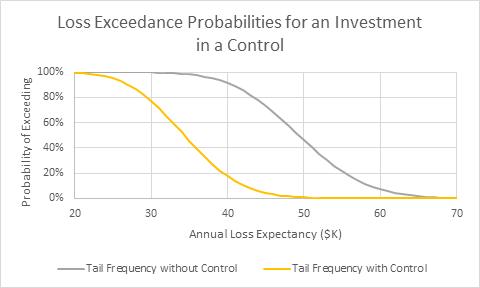 Risk_Decision_2.png