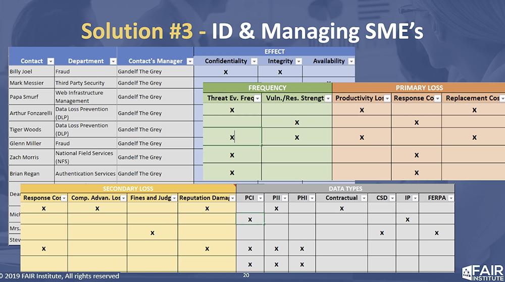 SME Spreadsheet by Rob Immella Key Bank
