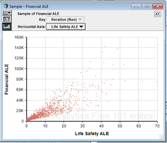 Scatterplot_of_financial_and_life_ALE.png