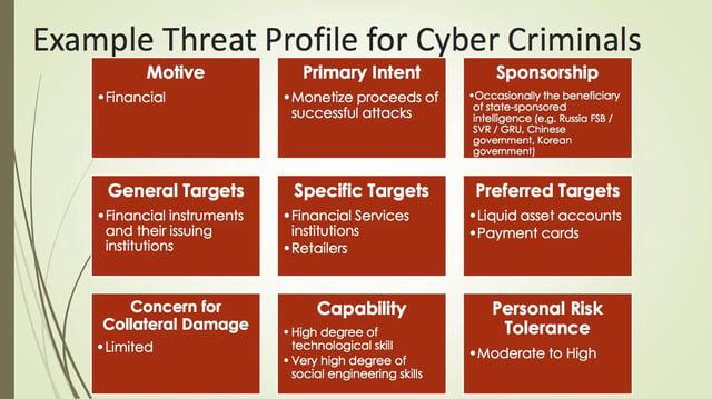 Slide_8_accessing_cyber_risk_forecasting.jpg