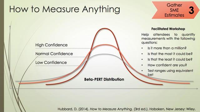 Slide_9_accessing_cyber_risk_forecasting.jpg