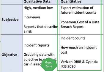 Tony Martin-Vegue - FAIR Beginner Webinar - Data Quality