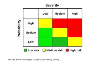 Vulnerability du Jour - Tony Martin-Vegue - Risk Matri
