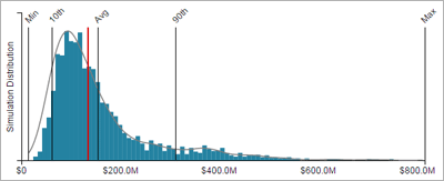 cyber-risk-quantification-aggregate-distribution.png