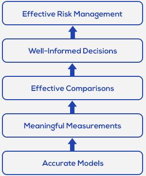 effective-risk-management_grey