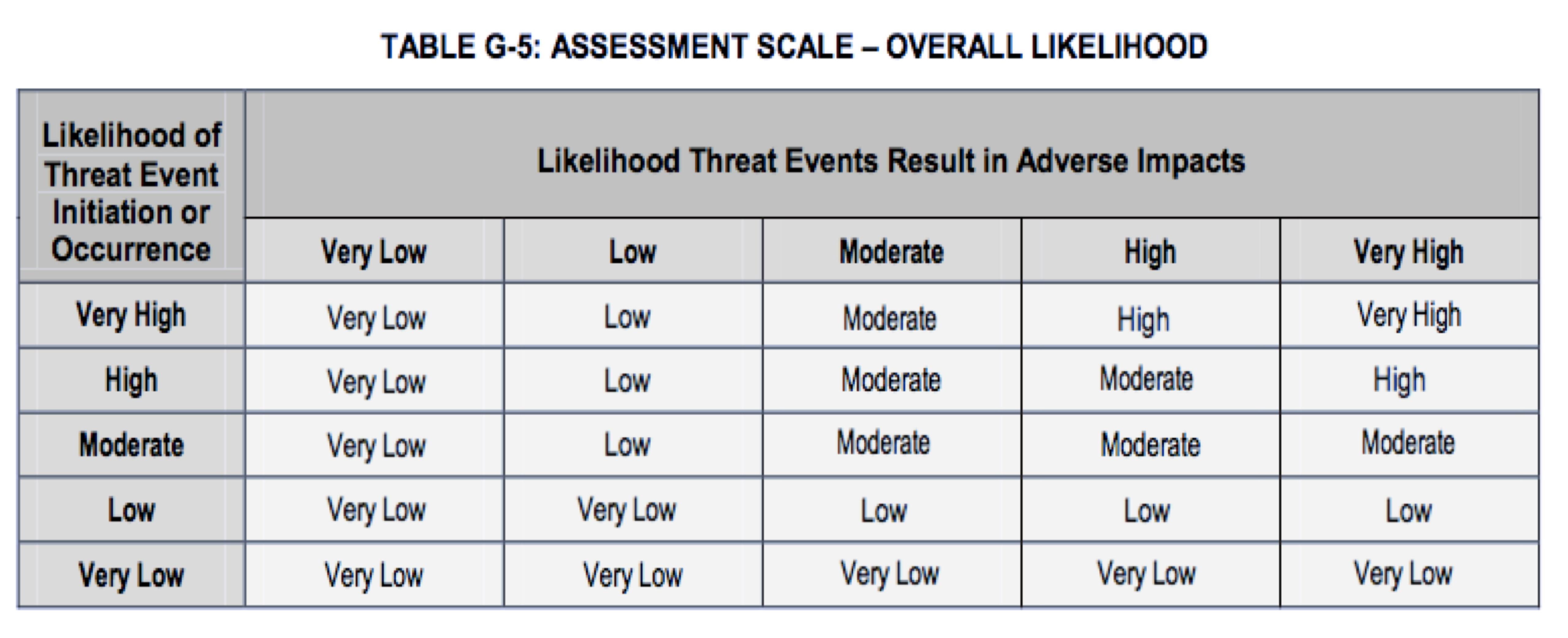 revised table g5.jpg