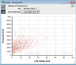 scatterplot_of_financial_and_life_ALE_2.png