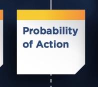 FAIR-Model-Probability copy.jpg